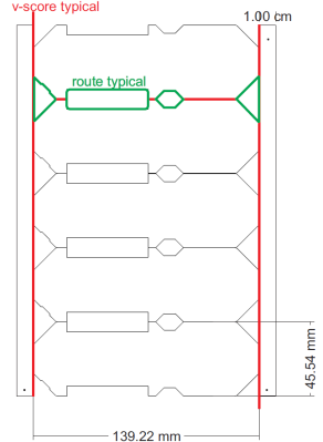 routing-and-v-score