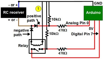 Using a relay