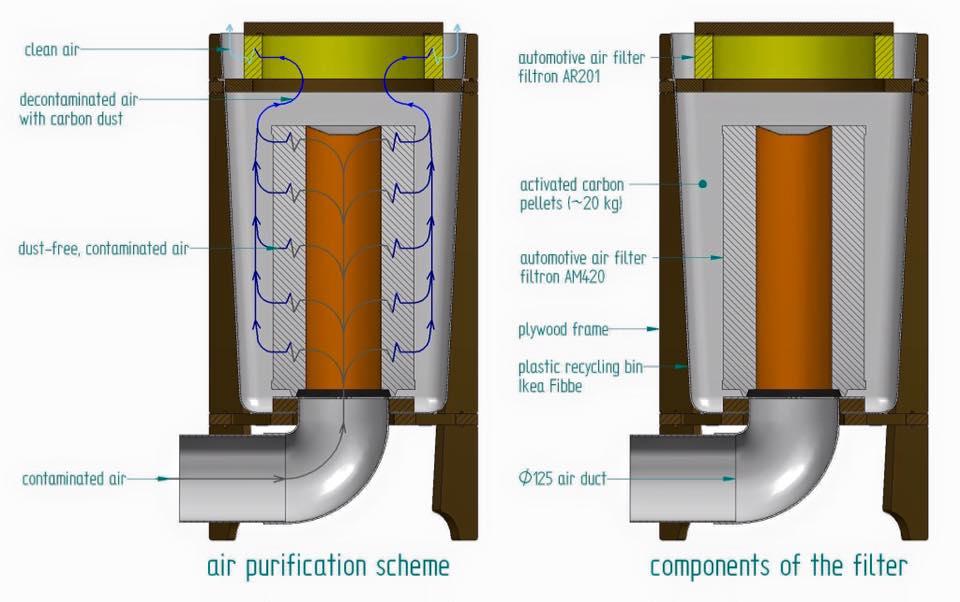 Laser Cutter Air Filter