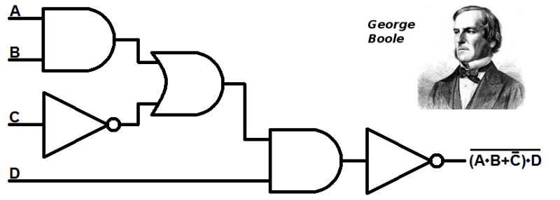 make logic gates out of  almost  anything