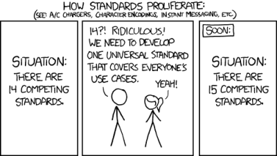 XKCD 927, on the nail as always. (CC BY-NC 2.5)