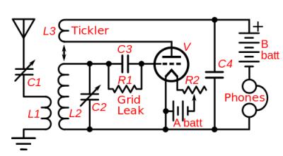 Armstrong's regenerative receiver circuit. Chetvorno [CC0], via Wikimedia Commons.