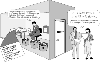 An illustration of the Chinese room, courtesy of cognitivephilosophy.net