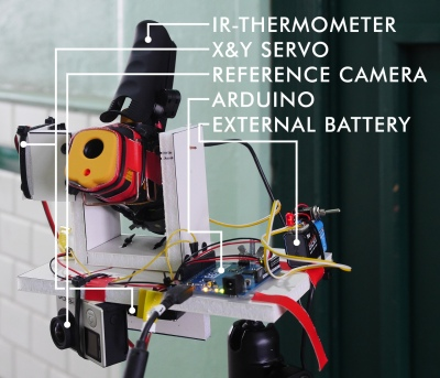 DIY thermal imaging system