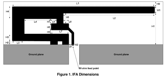 PCB Design Guidelines To Minimize RF Transmissions   Hackaday