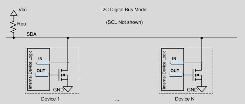 i2c_digital_bus_model-1
