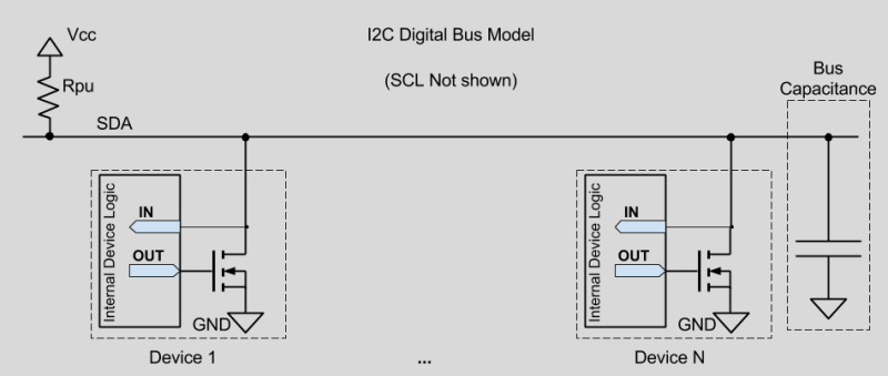 i2c_digital_bus_model_with_bus_capacitance