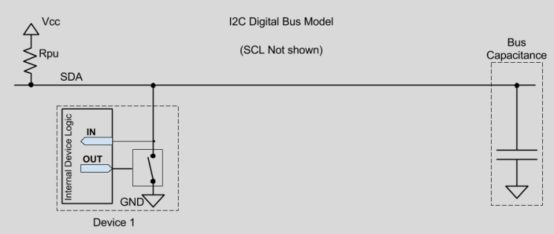 i2c_digital_bus_model_with_switch_model