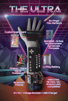 Power Glove Ultra Poster