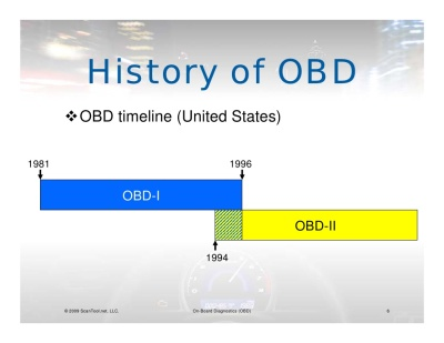 (Slide from this talk on OBD-II)