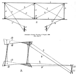 The 1899 kite with wing warping