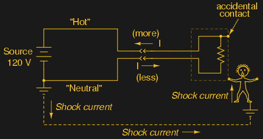 What Voltage For The All-DC House? | HackadayHackaday