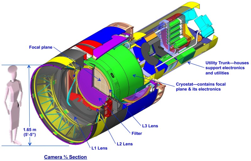 design_of_the_lsst_camera