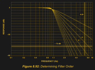 filter_order