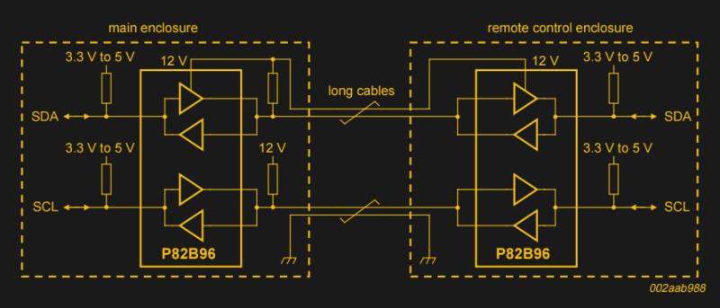 Taking The Leap Off Board: An Introduction To I2C Over Long Wires