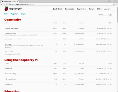 The community is the true added value in a Raspberry Pi.