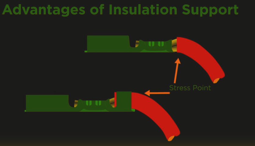 Good In A Pinch: The Physics Of Crimped Connections   Hackaday