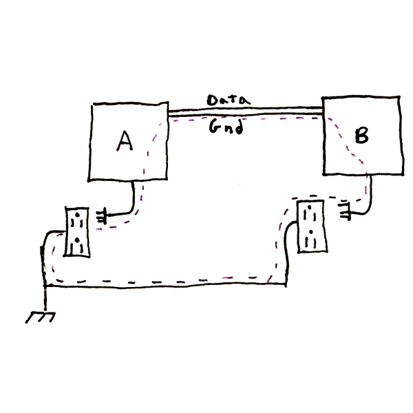 isolated ground receptacle wiring diagram wtf are ground loops  hackaday  wtf are ground loops  hackaday