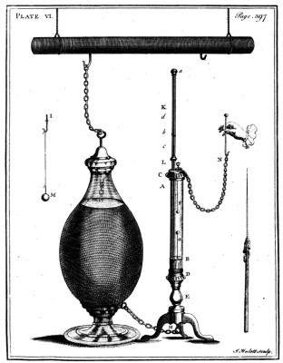 Ebenezer Kinnersley's electrical air-thermometer experiment