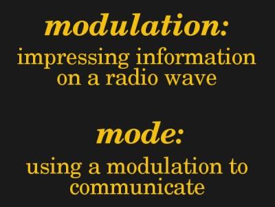 Shut Up And Say Something: Amateur Radio Digital Modes