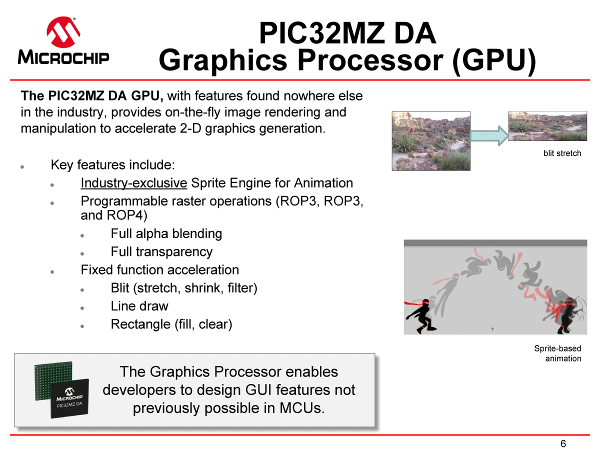 Microchip's PIC32MZ DA — The Microcontroller With A GPU | Hackaday