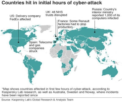 Global Cyber Attack Halted: Autopsy Time | Hackaday