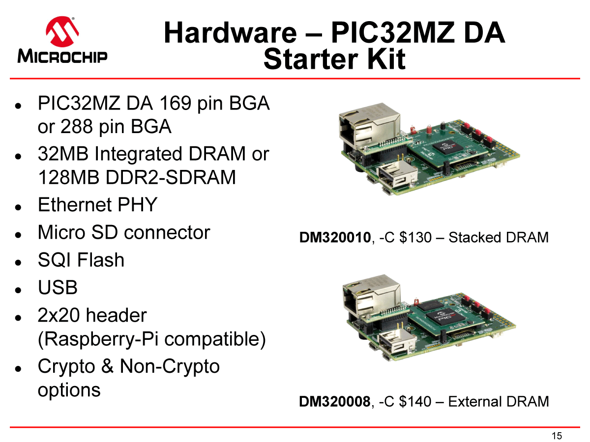 Microchip's PIC32MZ DA — The Microcontroller With A GPU | Hackaday