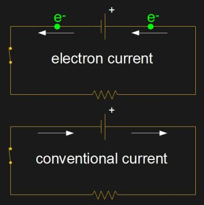 Electron current vs. conventional current