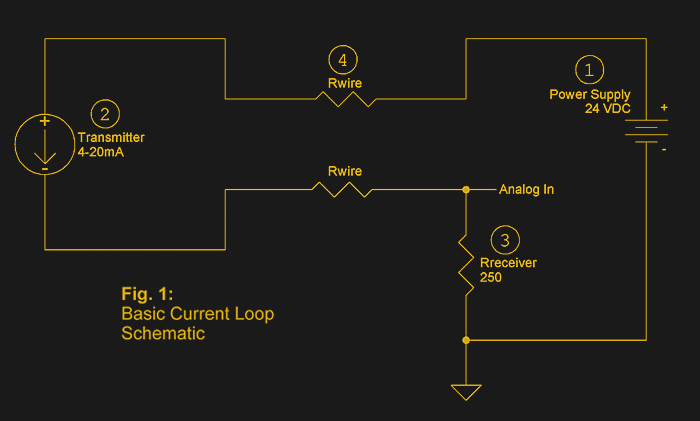 The 4-20 MA Current Loop | aday  Ma To Isolator Switch Wiring Diagram on