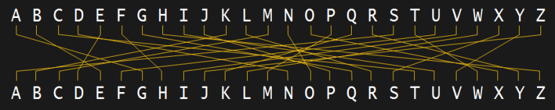 Simple substitution cipher with wires