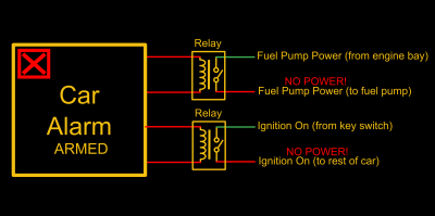 The Bane Of Aftermarket Car Alarms | Hackaday