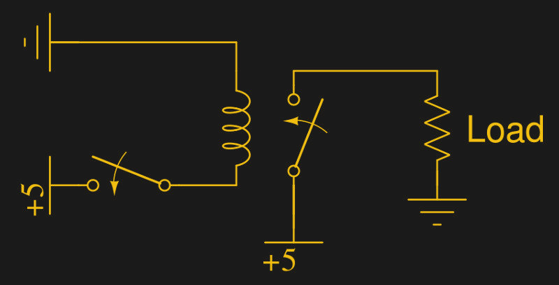 Switching: From Relays To Bipolar Junction Transistors | Hackaday