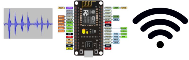 Eavesdropping With An ESP8266 | Hackaday
