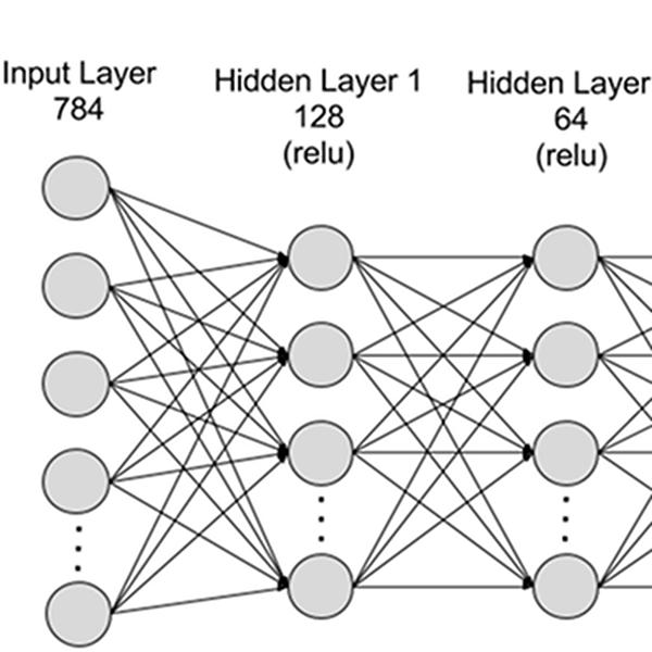 Tiny Tensor Brings Machine Deep Learning To Micros | Hackaday