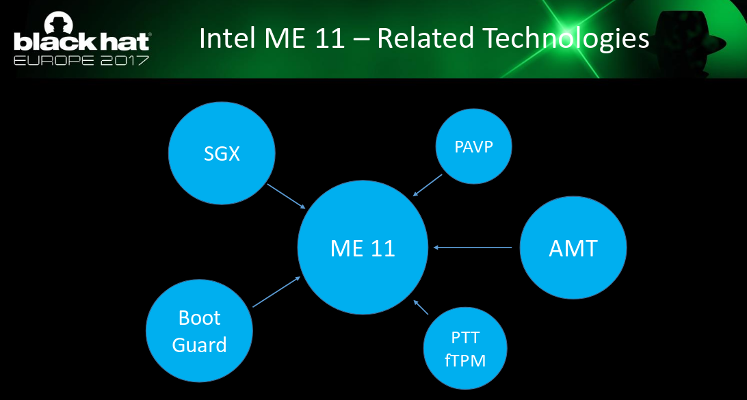 Another Defeat Of The Intel Management Engine | Hackaday