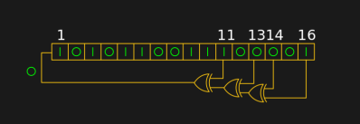 A shift register configured as a pseudo-random number generator.
