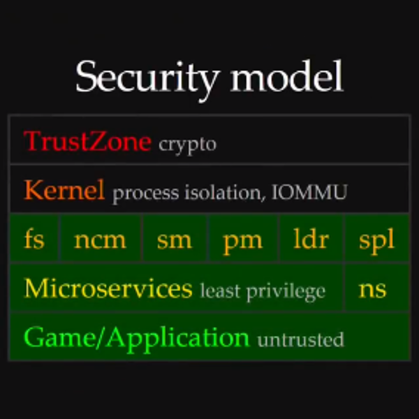 34C3: Hacking The Nintendo Switch | Hackaday