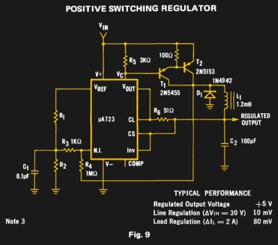 The Fairchild switching regulator circuit. From the μA723 data sheet in their 1973 linear IC databook, page 194 onwards.