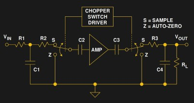 The classic chopper amplifier. From Analog Devices, MT-055 tutorial.
