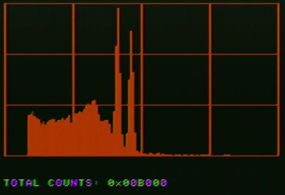The gamma ray energy spectrum of a cobalt-60 source as seen from an Apple II.
