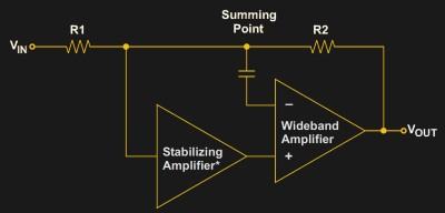 A chopper-stabilised amplifier, from the Texas Instruments App note: Auto-zero amplifiers ease the design of high-precision circuits