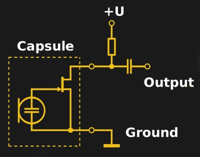 Electret microphone capsule schematic. wdwd [CC BY 3.0]