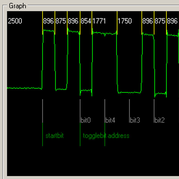 ESP-01 Bridges The Gap Between IR And WiFi | Hackaday