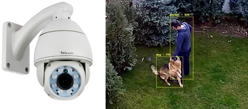 Bring Deep Learning Algorithms To Your Security Cameras | Hackaday