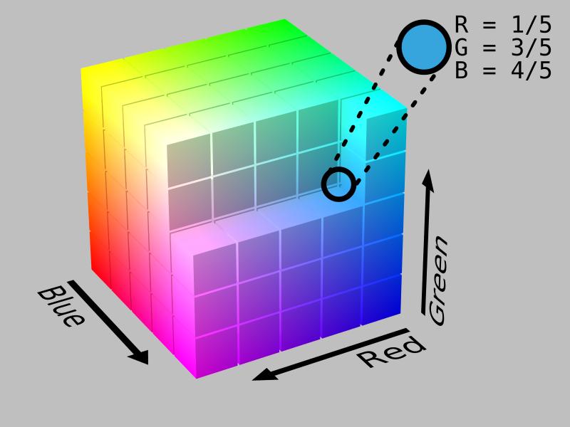 RGB Cube