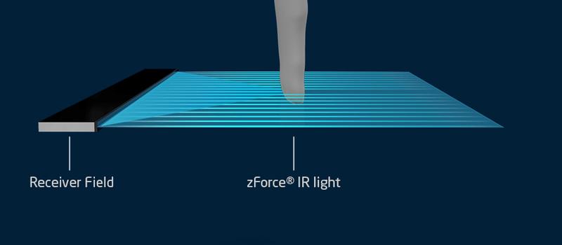 What's Inside A Neonode Laser Sensor? | Hackaday