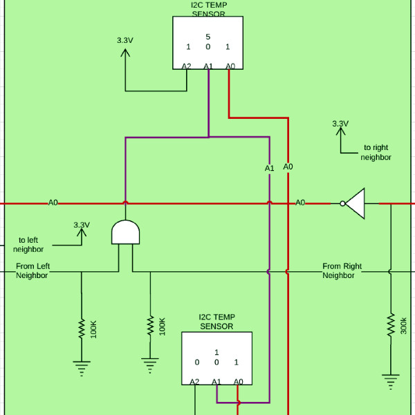 Automatic I2C Address Allocation For Daisy-Chained Sensors