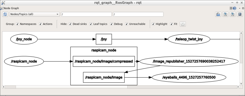 rqt_graph showing nodes, topics and how they're communicating
