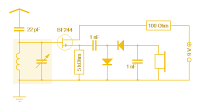 A simple FET radio receiver circuit showing FET biasing. The gate is biased at ground potential through the inductor, and the source is held above ground by the current in the 5K resistor. Herbertweidner [Public domain].
