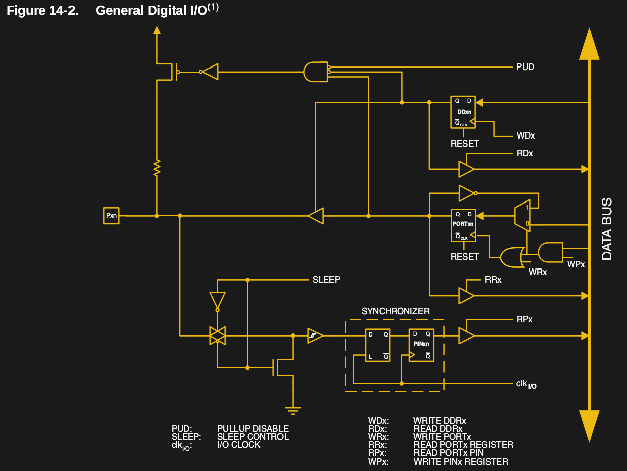 General Purpose I/O: How To Get More | Hackaday